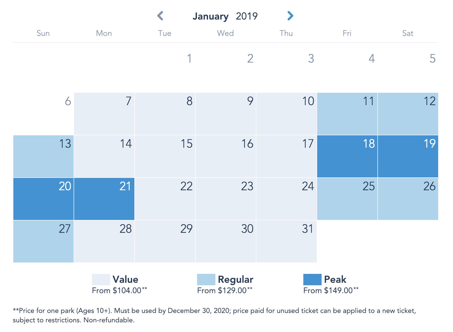 Disneyland Resort Prices - January